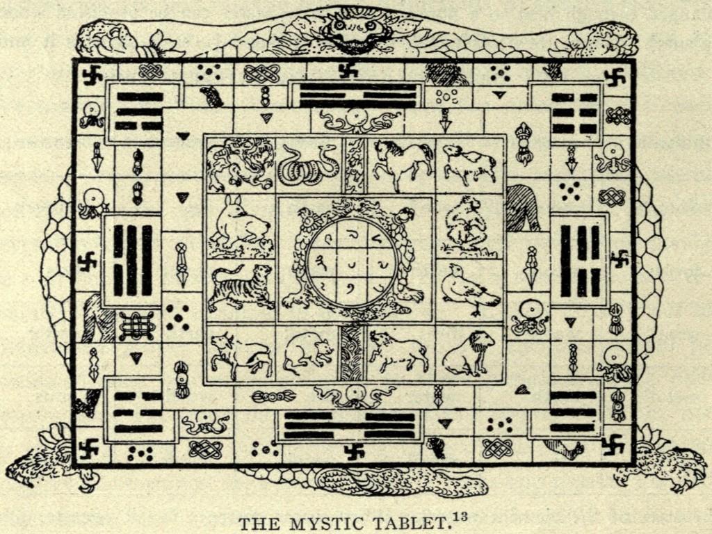 Тибетская таблица